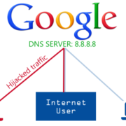 best DNS services